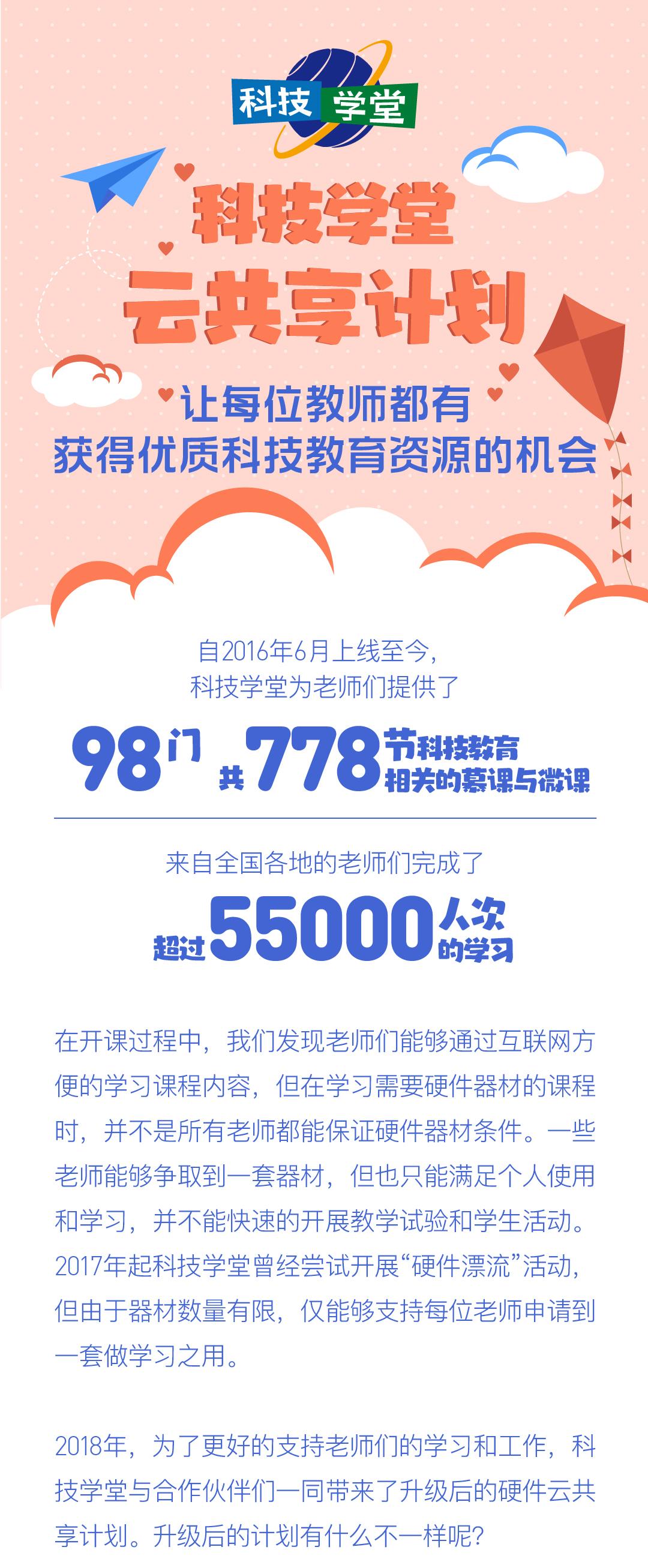 云共享计划-01_01.jpg